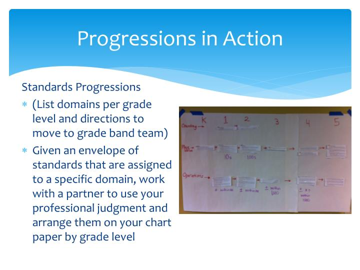 Progressions in Action