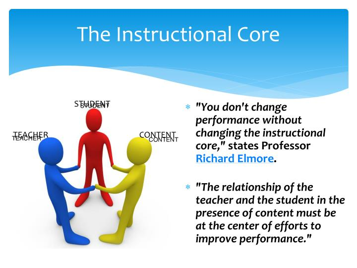 The instructional core