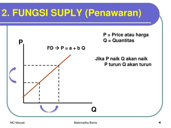 2. FUNGSI SUPLY (