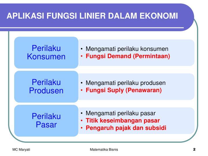 Aplikasi fungsi linier dalam ekonomi