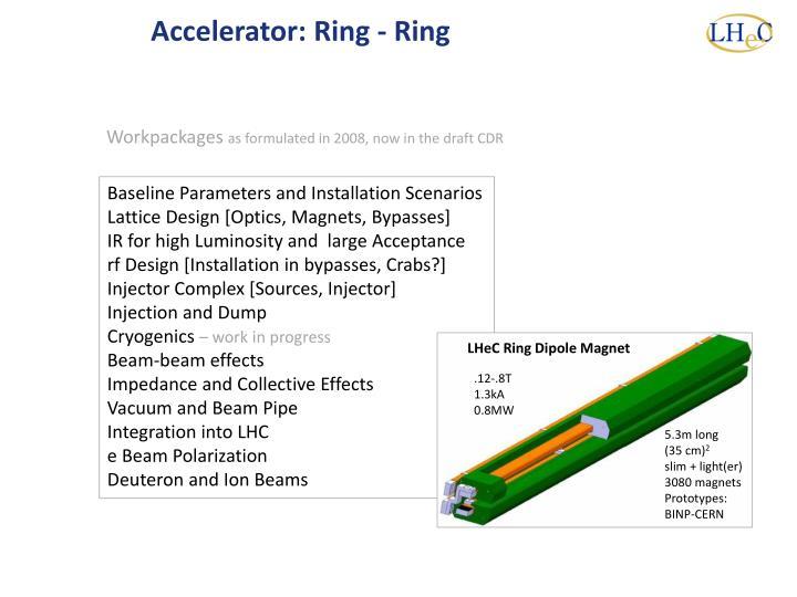 Accelerator: Ring - Ring