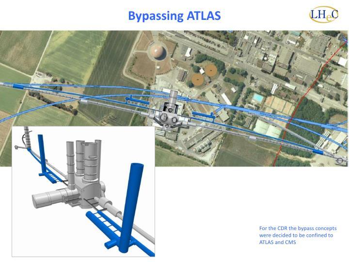 Bypassing ATLAS