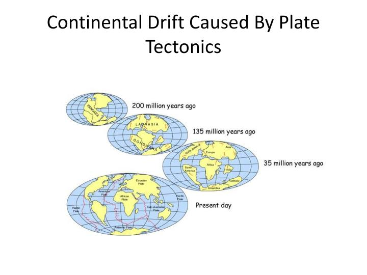 Continental drift caused by plate tectonics