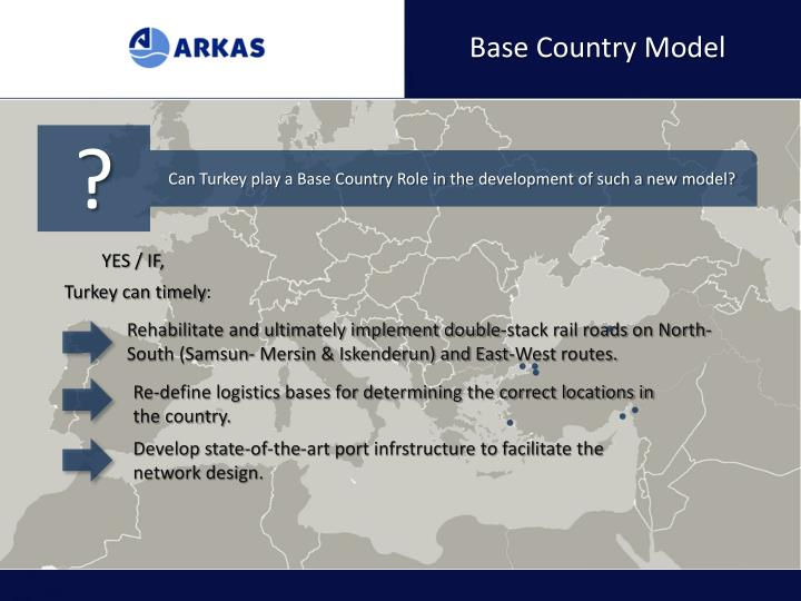 Base Country Model