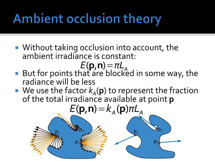 Ambient occlusion theory