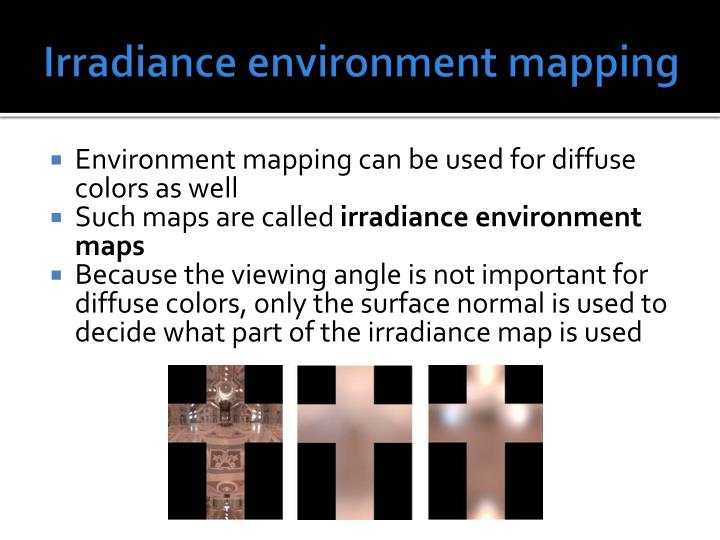 Irradiance environment mapping