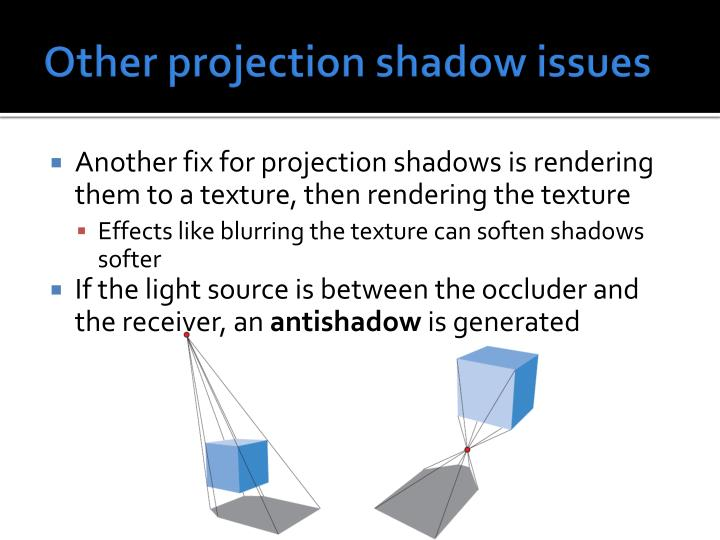 Other projection shadow issues