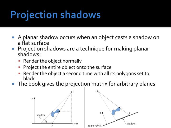 Projection shadows