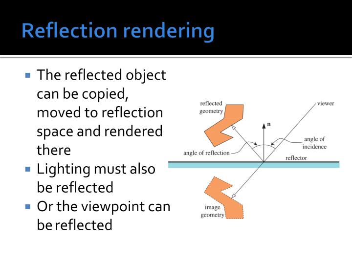 Reflection rendering