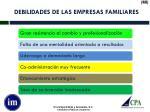 debilidades de las empresas familiares1