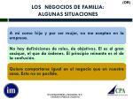 los negocios de familia algunas situaciones1
