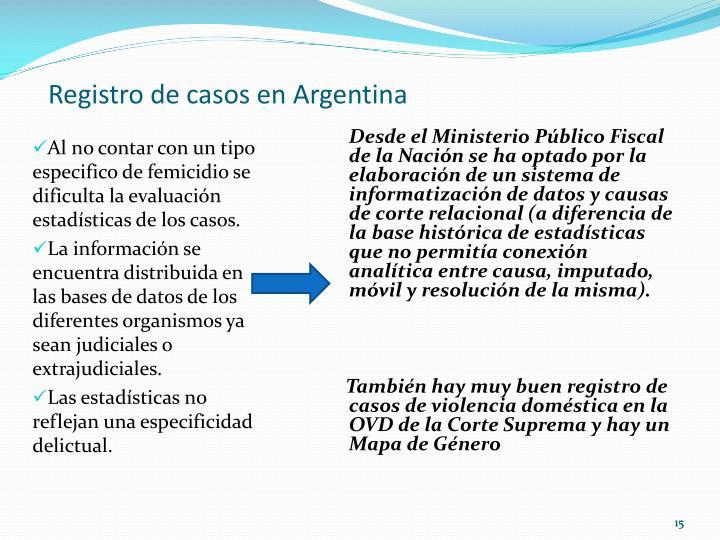 Registro de casos en Argentina
