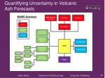 quantifying uncertainty in volcanic ash forecasts