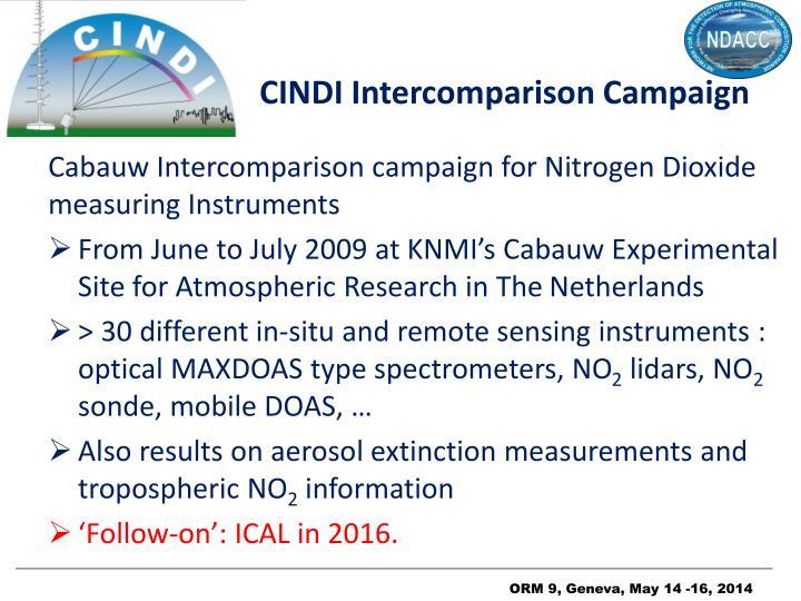 CINDI Intercomparison