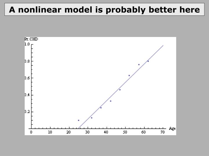 A nonlinear model is probably better here
