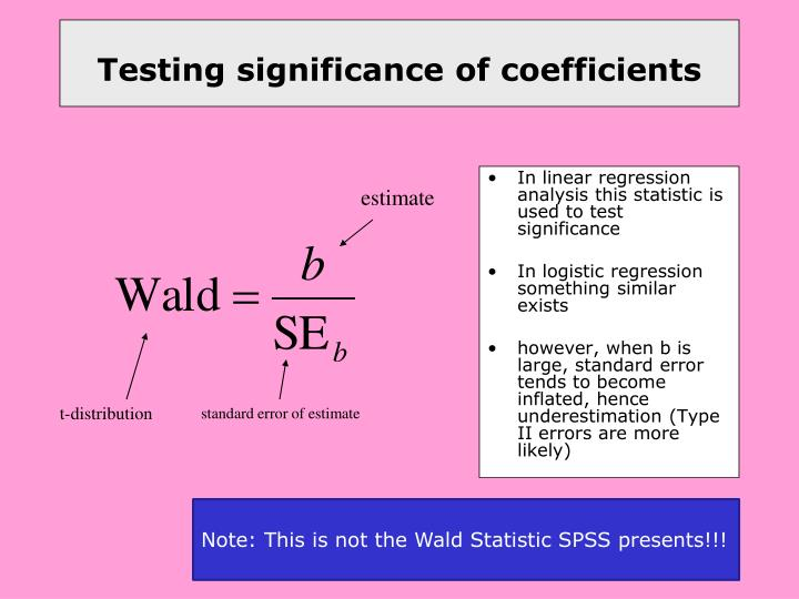 Testing significance of coefficients