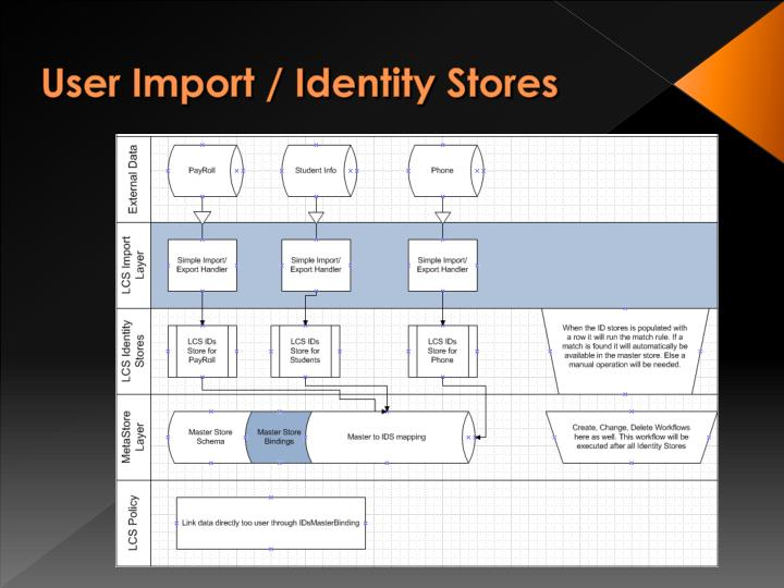 User Import / Identity Stores