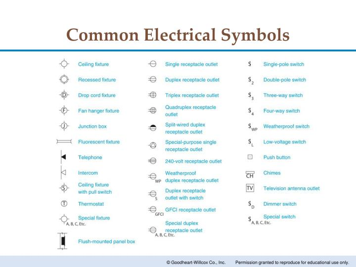 Ppt Electrical Plans Powerpoint Presentation Id 2056513
