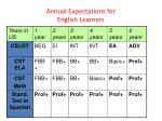 annual expectations for english learners