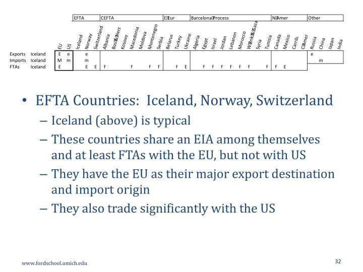 EFTA Countries:  Iceland, Norway, Switzerland