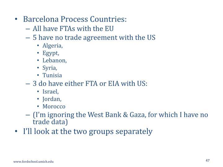 Barcelona Process Countries: