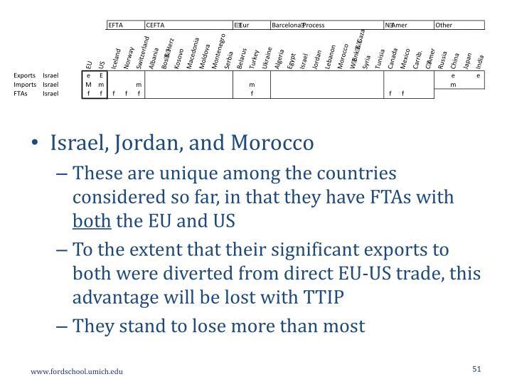 Israel, Jordan, and Morocco