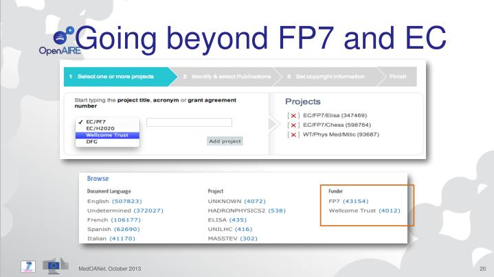 Going beyond FP7 and EC