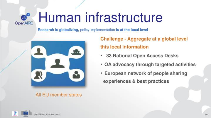 Human infrastructure