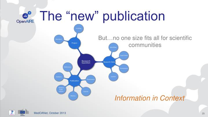 """The """"new"""" publication"""