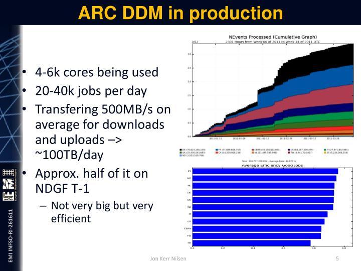 ARC DDM in