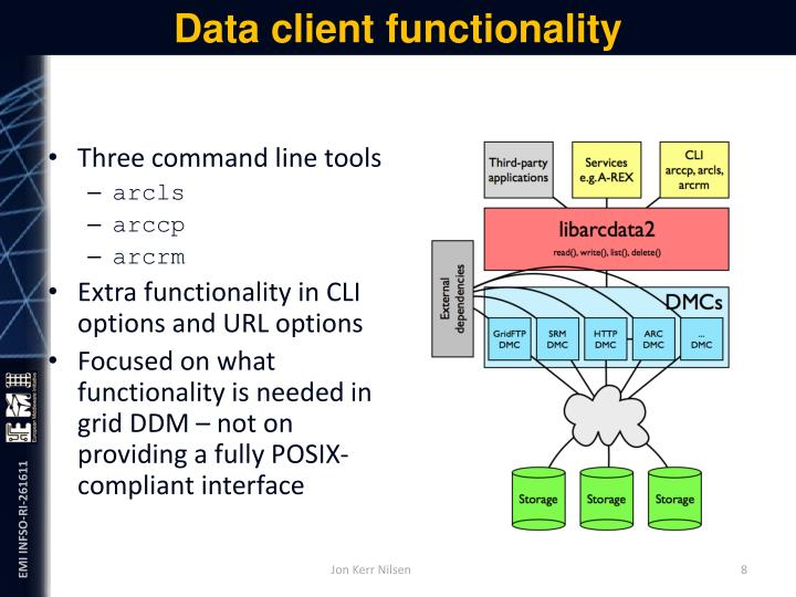 Data client functionality
