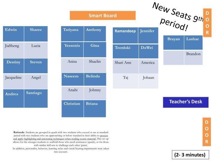 New seats 9 th period