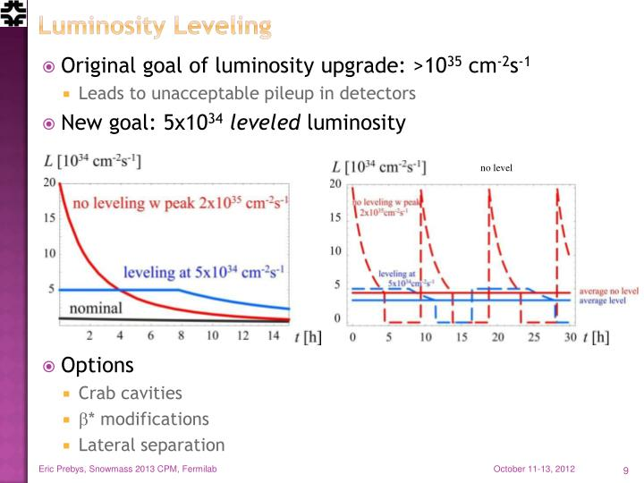 Luminosity Leveling