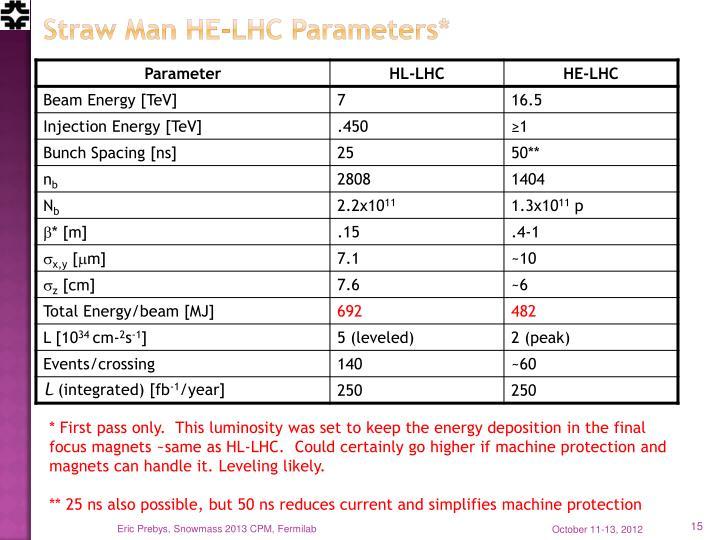 Straw Man HE-LHC Parameters*
