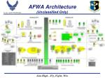 afwa architecture unclassified only