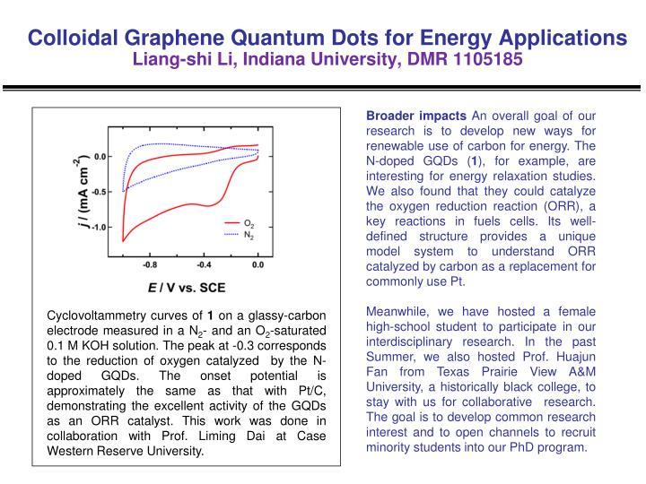 Colloidal graphene quantum dots for energy applications liang shi li indiana university dmr 11051851
