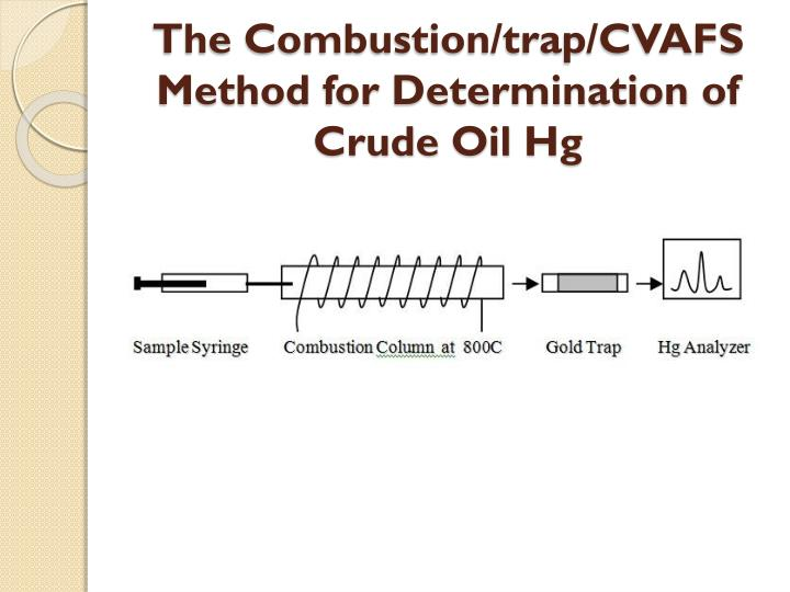 The Combustion/trap/CVAFS