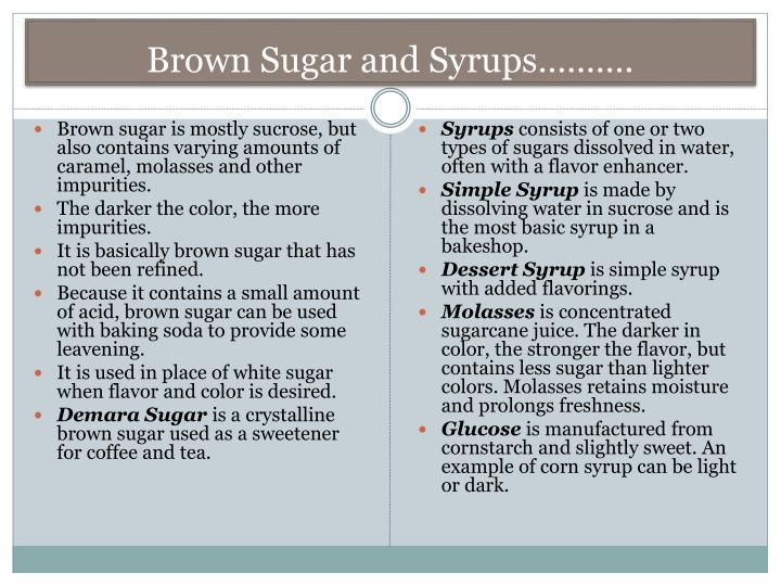 Brown Sugar and Syrups……….
