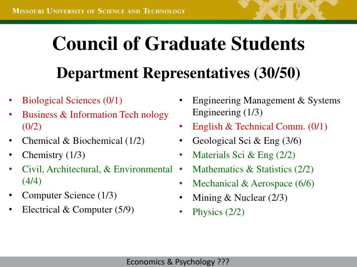 council of graduate students n.