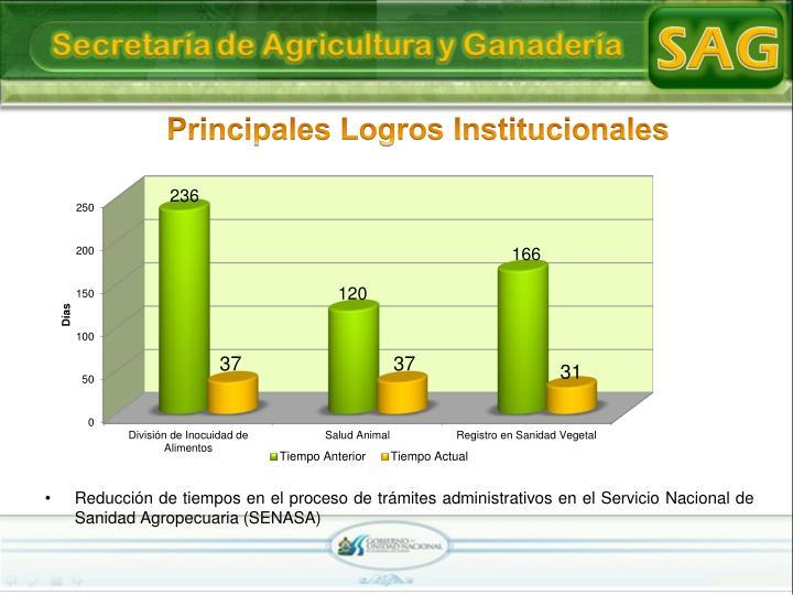 Principales Logros Institucionales