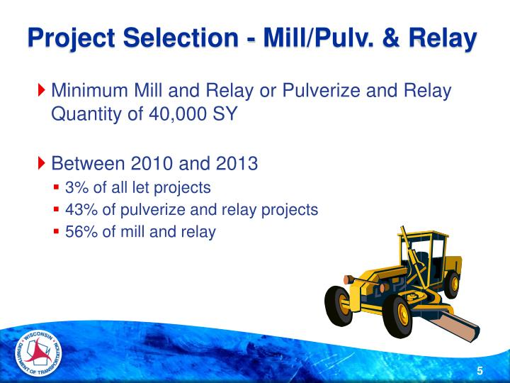Project Selection -
