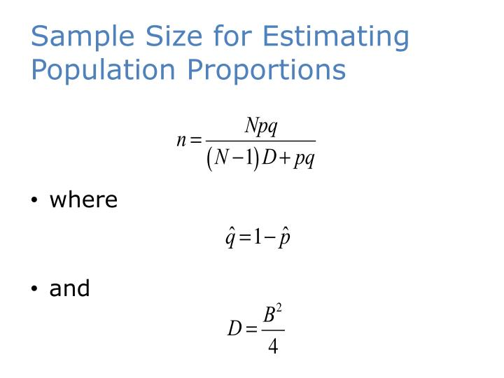 Sample Size for Estimating Population Proportions
