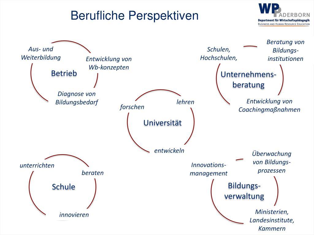 Was Ist Wirtschaftspädagogik