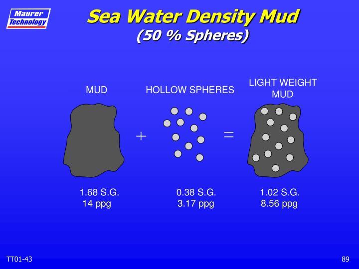 Sea Water Density Mud