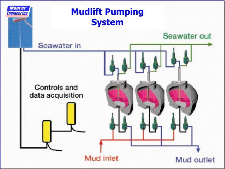 Mudlift Pumping