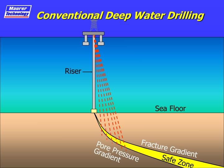 Conventional Deep Water Drilling