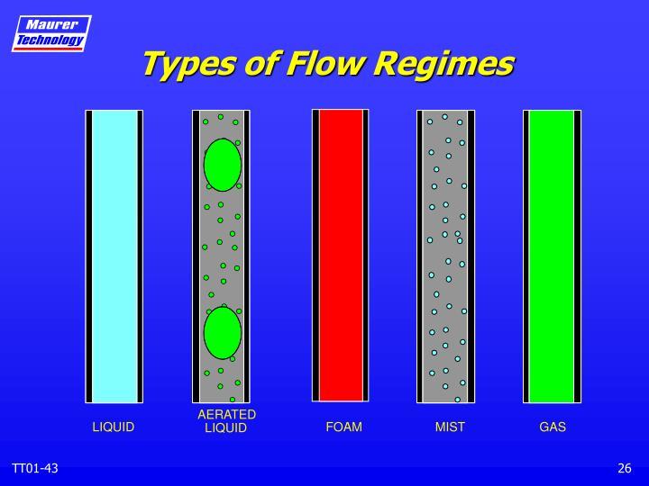 Types of flow regimes