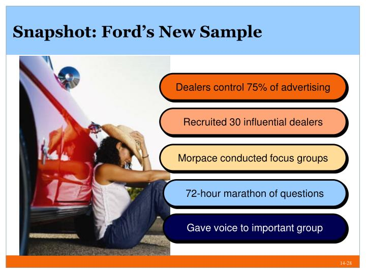 Snapshot: Ford's New Sample