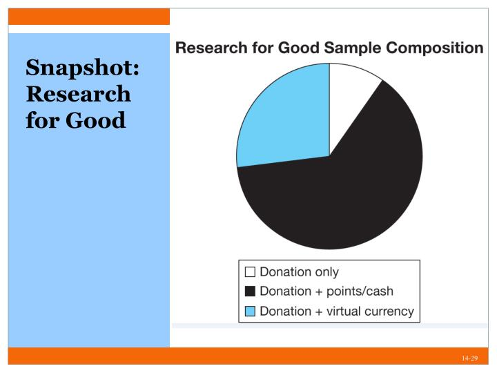 Snapshot: Research for Good