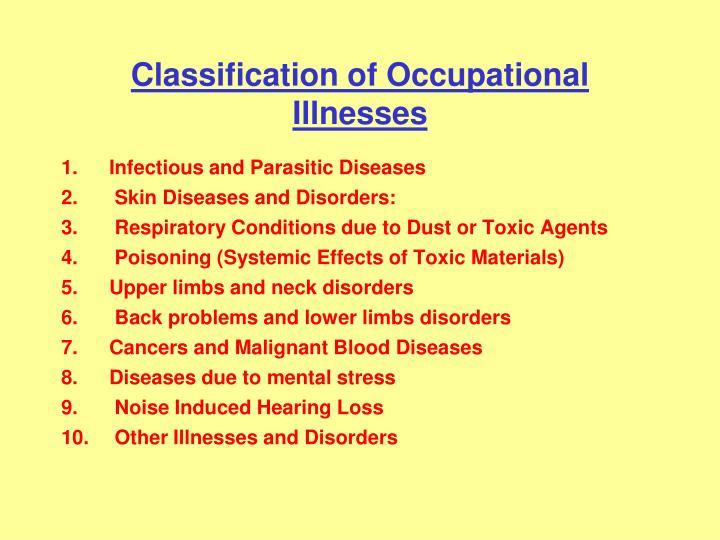 PPT - Occupational Diseases by Dr. Salim Al-Sawai Head of ...